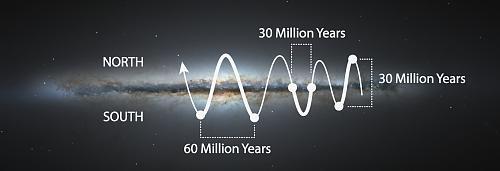 اضغط على الصورة لعرض أكبر  الاســـم:04-galactic motion.jpg المشاهدات:45 الحجـــم:13.0 كيلوبايت الرقم:2679
