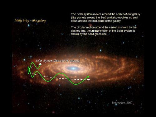 اضغط على الصورة لعرض أكبر  الاســـم:sun-movement-milky-way-101222-02.jpg المشاهدات:56 الحجـــم:12.8 كيلوبايت الرقم:2680