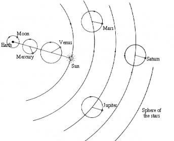 الاســـم:ptolemy_ss.jpg المشاهدات: 56009 الحجـــم:11.5 كيلوبايت