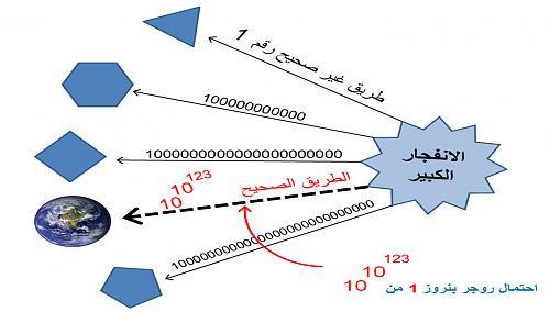 اضغط على الصورة لعرض أكبر  الاســـم:احتمال بنروم.jpg المشاهدات:729 الحجـــم:18.4 كيلوبايت الرقم:1983